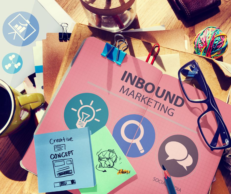 What Is Inbound Marketing? - Acrylic Digital, Marketing Company Based In Northwich, Cheshire